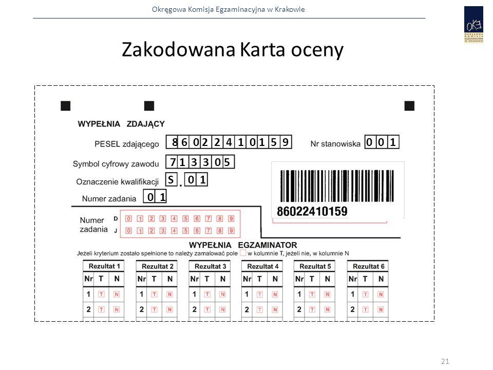 Zakodowana Karta oceny