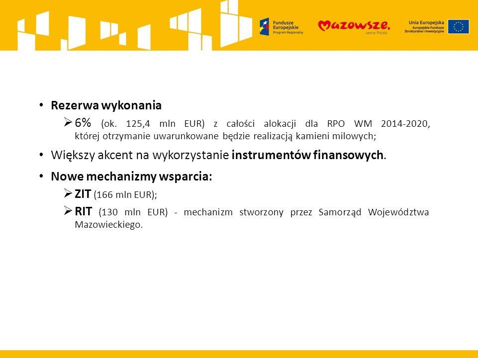 Rezerwa wykonania 6% (ok. 125,4 mln EUR) z całości alokacji dla RPO WM 2014-2020, której otrzymanie uwarunkowane będzie realizacją kamieni milowych;
