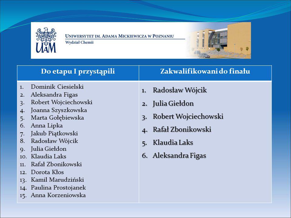 Zakwalifikowani do finału