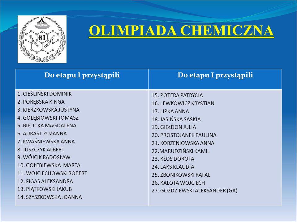 OLIMPIADA CHEMICZNA Do etapu I przystąpili 1. CIEŚLIŃSKI DOMINIK