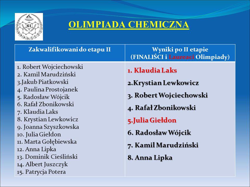 Zakwalifikowani do etapu II (FINALIŚCI i Laureaci Olimpiady)