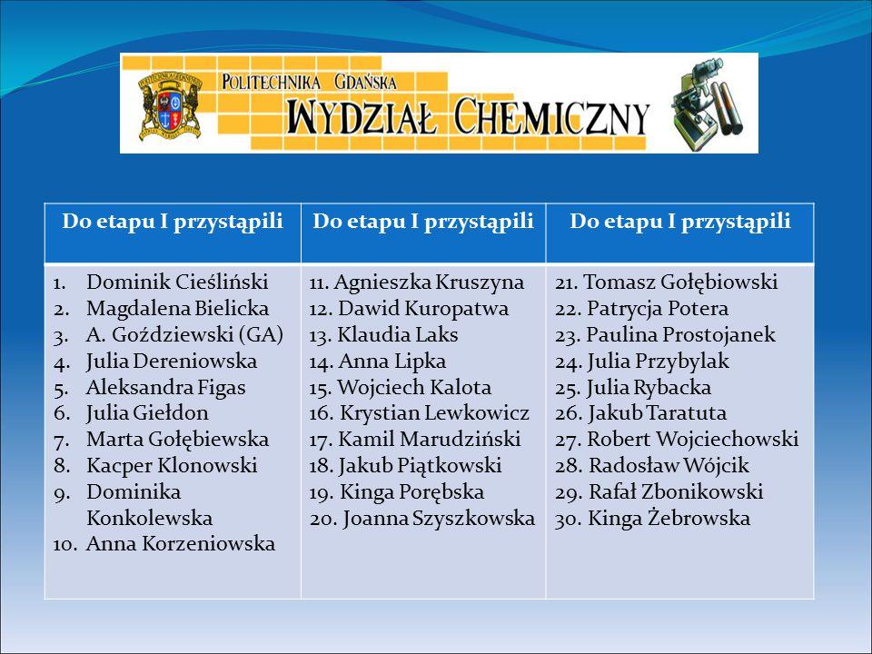 Do etapu I przystąpili Dominik Cieśliński. Magdalena Bielicka. A. Goździewski (GA) Julia Dereniowska.