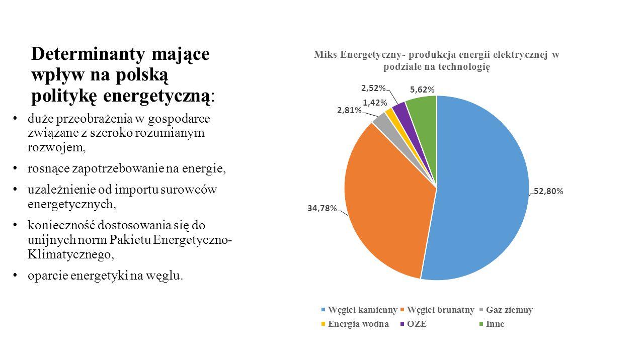 Determinanty mające wpływ na polską politykę energetyczną: