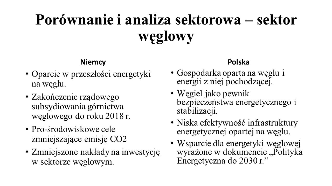 Porównanie i analiza sektorowa – sektor węglowy