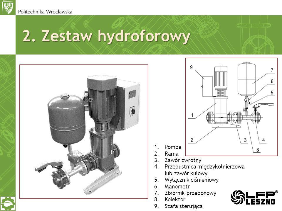 2. Zestaw hydroforowy Pompa Rama Zawór zwrotny
