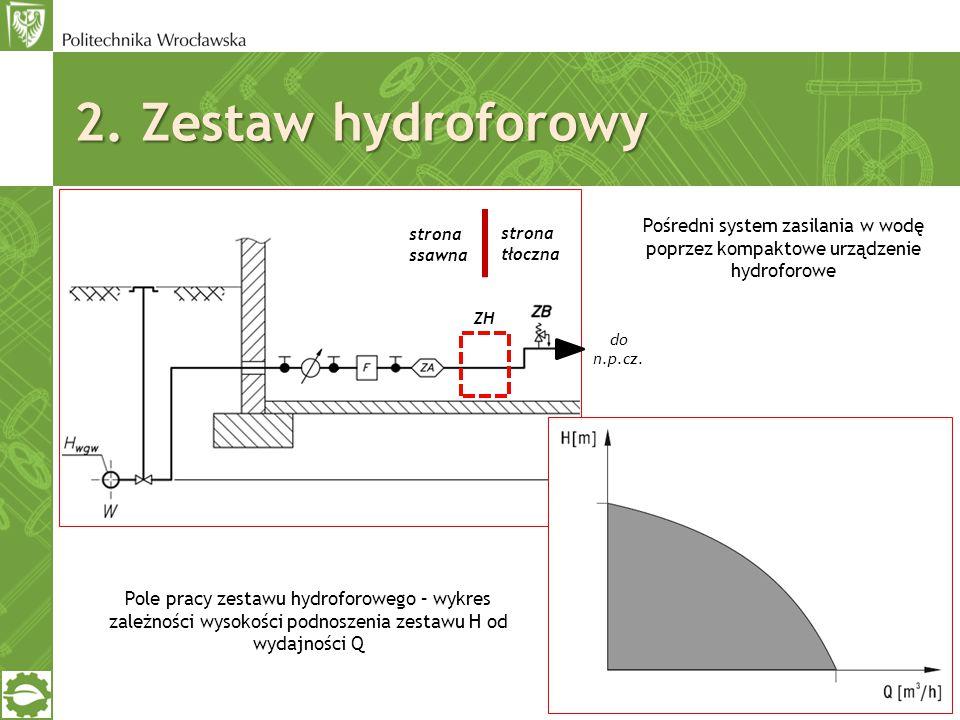 2. Zestaw hydroforowy Pośredni system zasilania w wodę poprzez kompaktowe urządzenie hydroforowe. strona ssawna.