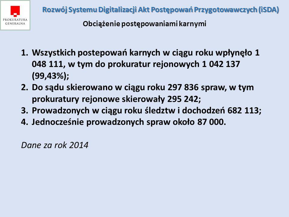 Prowadzonych w ciągu roku śledztw i dochodzeń 682 113;