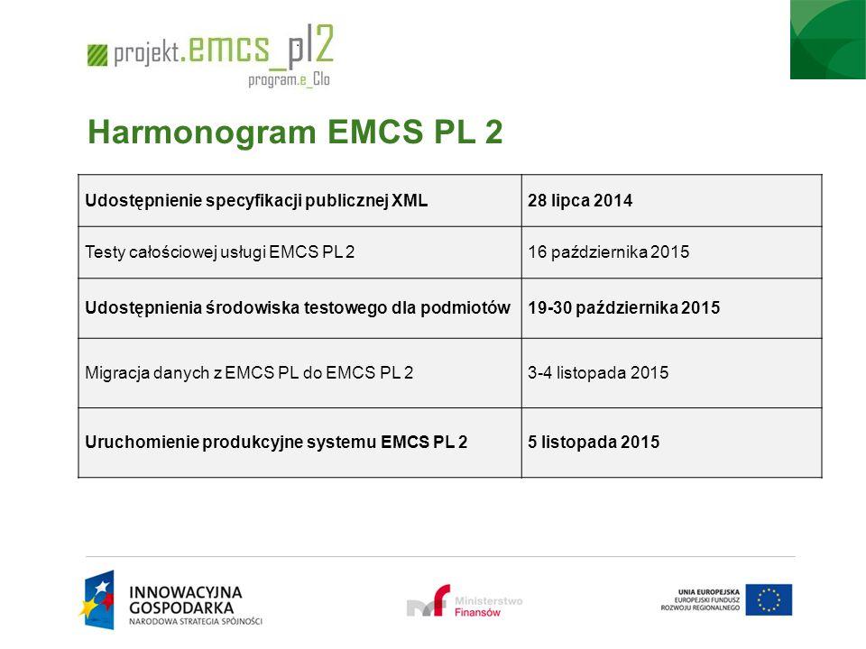 Harmonogram EMCS PL 2 Udostępnienie specyfikacji publicznej XML