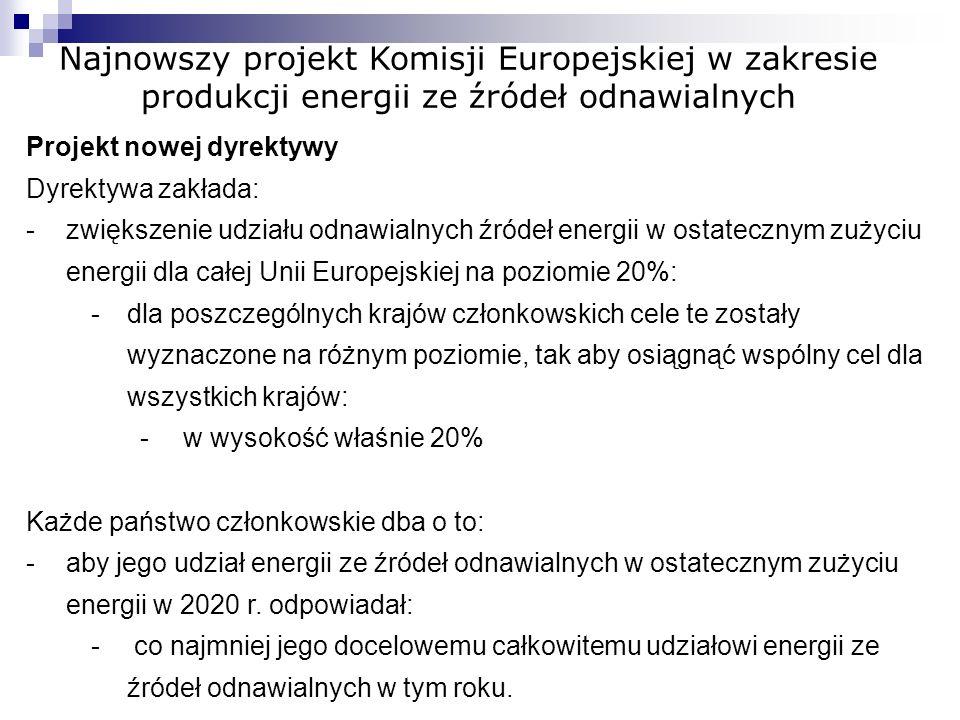Najnowszy projekt Komisji Europejskiej w zakresie produkcji energii ze źródeł odnawialnych