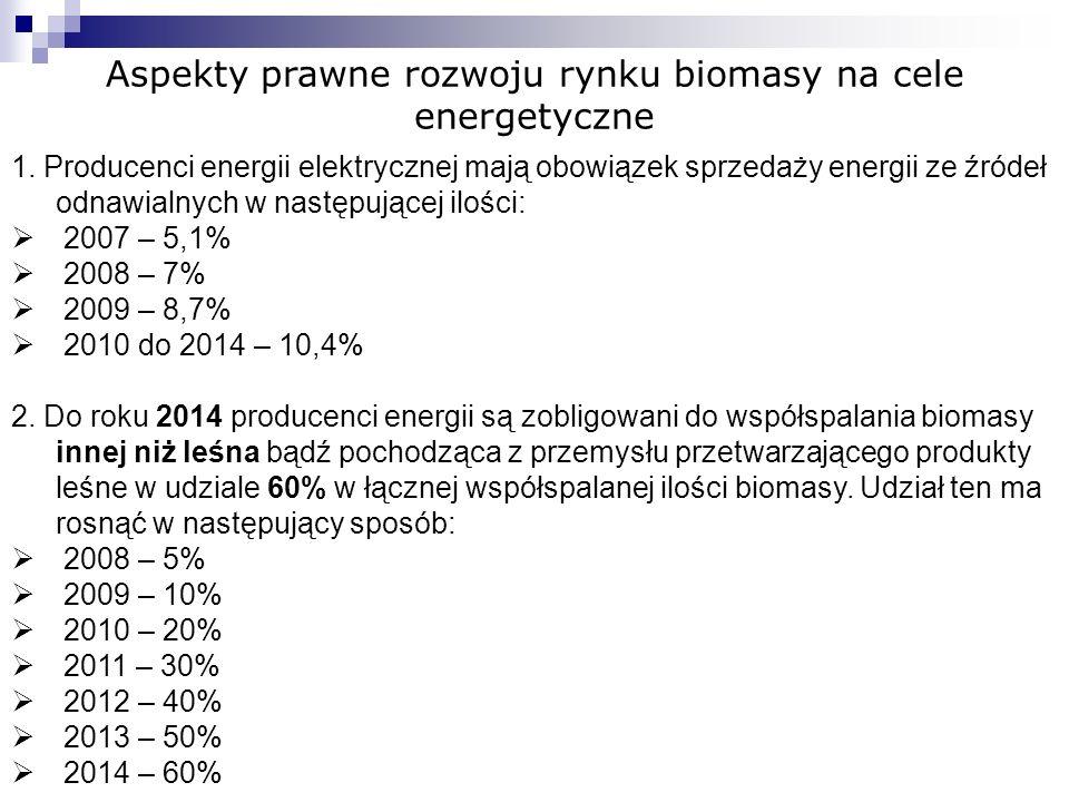 Aspekty prawne rozwoju rynku biomasy na cele energetyczne