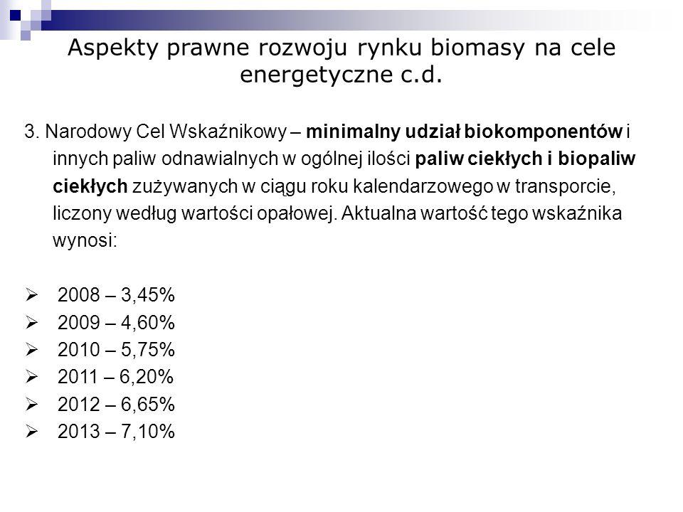 Aspekty prawne rozwoju rynku biomasy na cele energetyczne c.d.