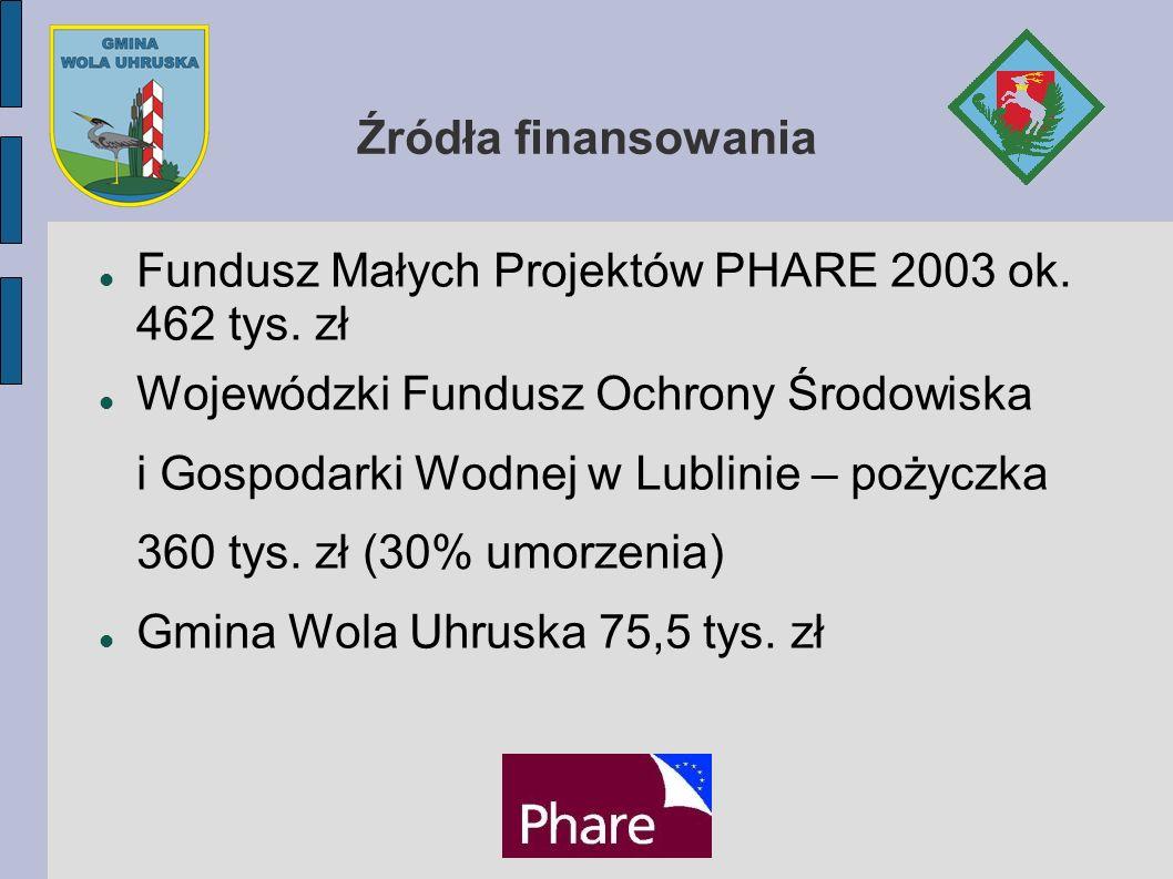 Źródła finansowania Fundusz Małych Projektów PHARE 2003 ok. 462 tys. zł.