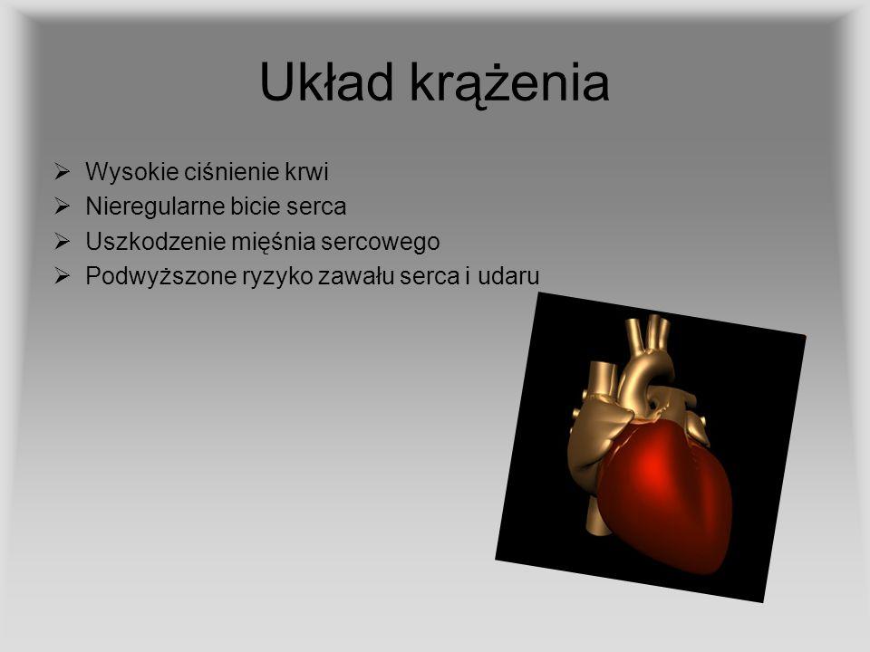 Układ krążenia Wysokie ciśnienie krwi Nieregularne bicie serca