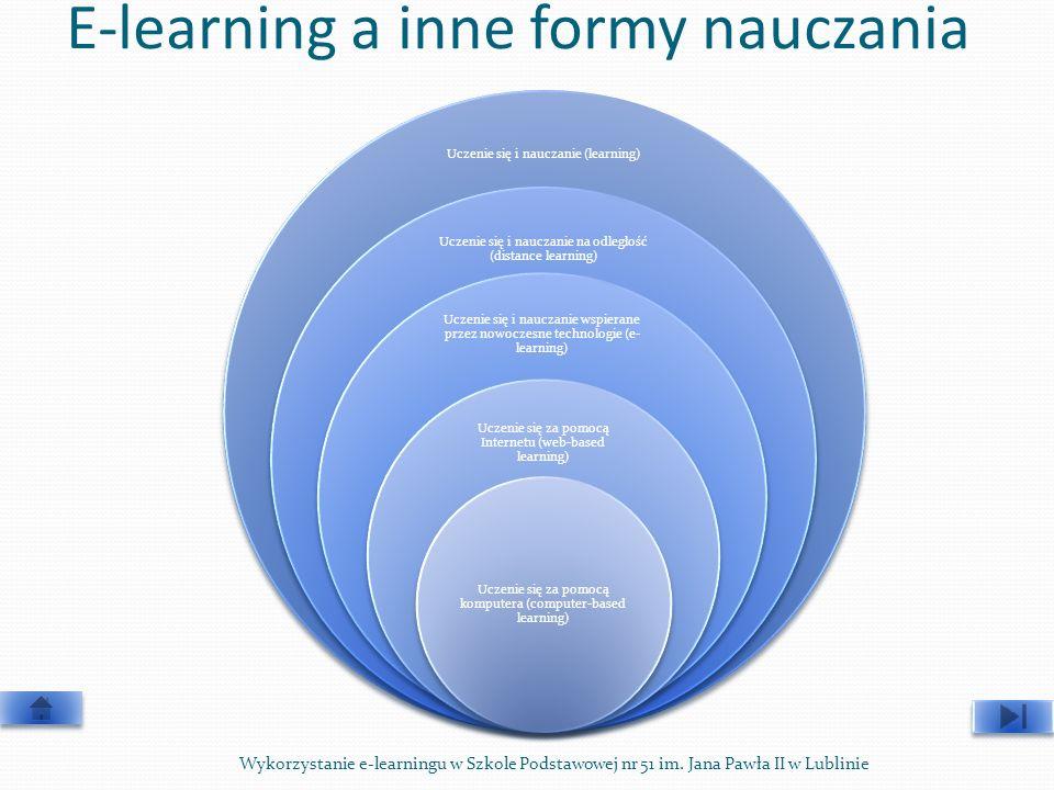 E-learning a inne formy nauczania