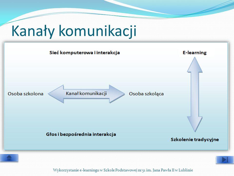 Kanały komunikacji Wykorzystanie e-learningu w Szkole Podstawowej nr 51 im.