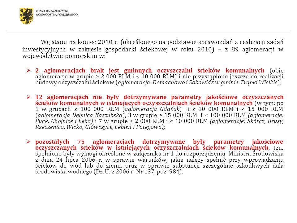 Wg stanu na koniec 2010 r. (określonego na podstawie sprawozdań z realizacji zadań inwestycyjnych w zakresie gospodarki ściekowej w roku 2010) – z 89 aglomeracji w województwie pomorskim w: