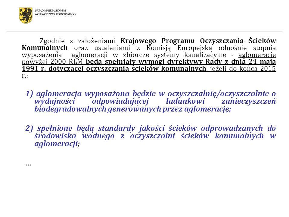 Zgodnie z założeniami Krajowego Programu Oczyszczania Ścieków Komunalnych oraz ustaleniami z Komisją Europejską odnośnie stopnia wyposażenia aglomeracji w zbiorcze systemy kanalizacyjne - aglomeracje powyżej 2000 RLM będą spełniały wymogi dyrektywy Rady z dnia 21 maja 1991 r. dotyczącej oczyszczania ścieków komunalnych, jeżeli do końca 2015 r.: