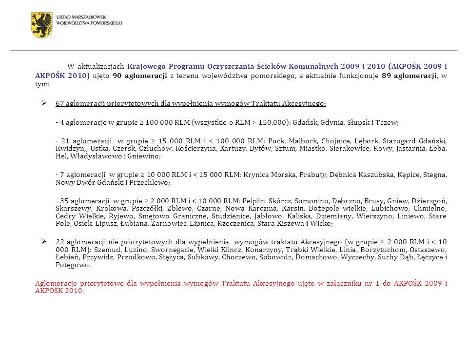 W aktualizacjach Krajowego Programu Oczyszczania Ścieków Komunalnych 2009 i 2010 (AKPOŚK 2009 i AKPOŚK 2010) ujęto 90 aglomeracji z terenu województwa pomorskiego, a aktualnie funkcjonuje 89 aglomeracji, w tym: