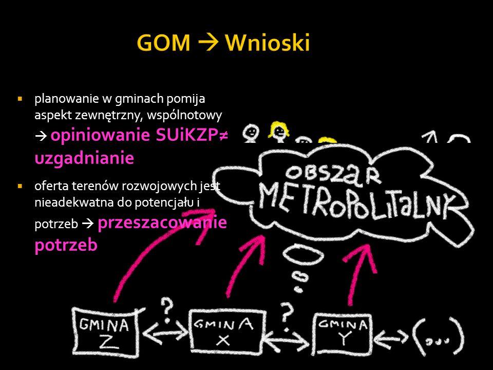 GOM  Wnioski planowanie w gminach pomija aspekt zewnętrzny, wspólnotowy  opiniowanie SUiKZP≠ uzgadnianie.