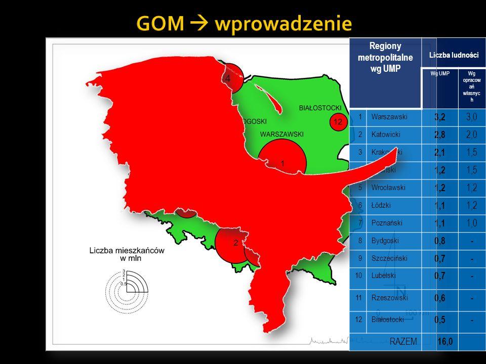 Regiony metropolitalne wg UMP