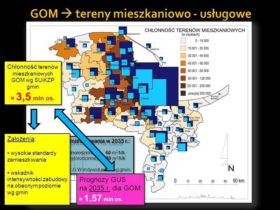 GOM  tereny mieszkaniowo - usługowe