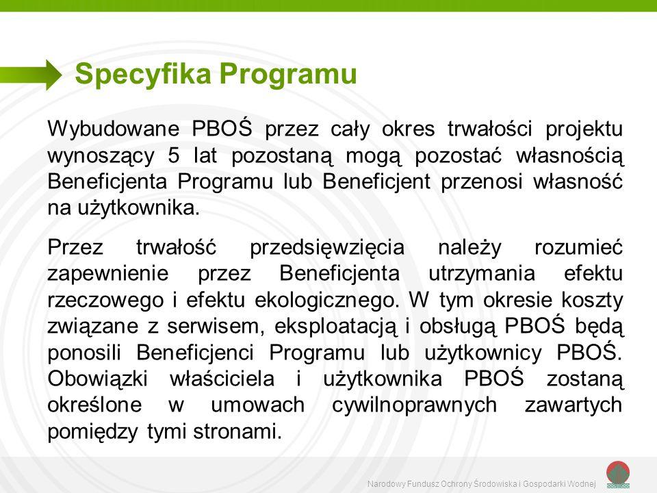 Specyfika Programu
