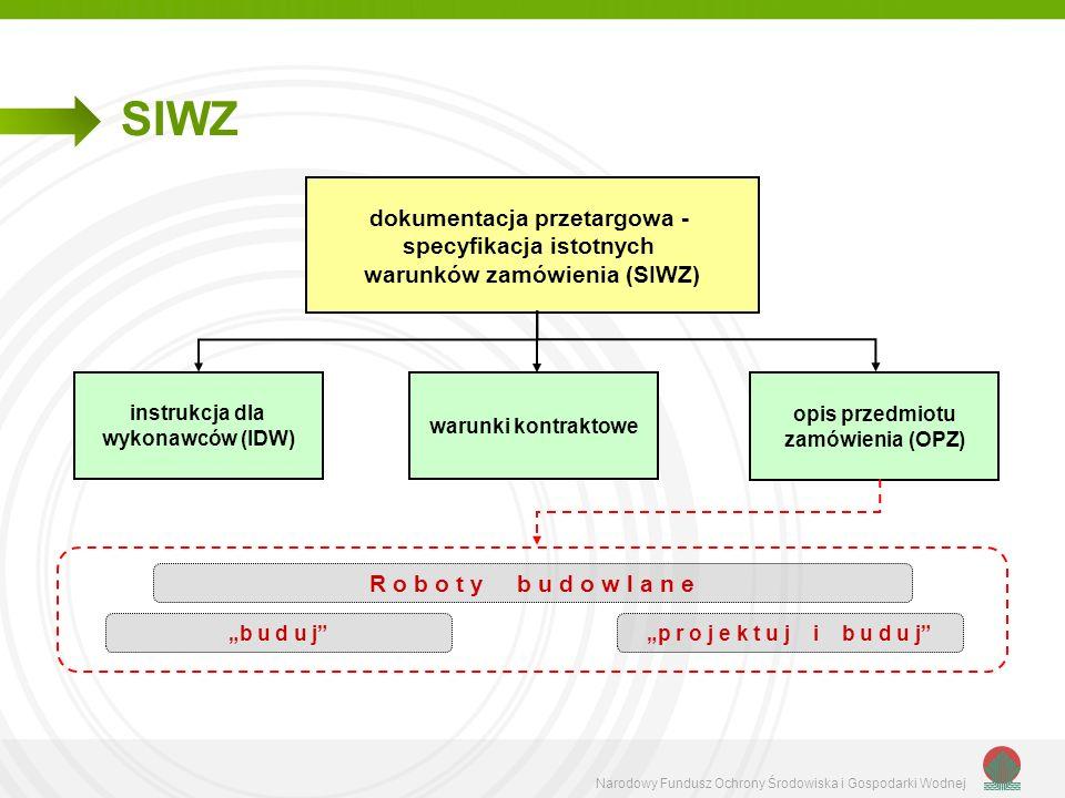 SIWZ dokumentacja przetargowa - specyfikacja istotnych