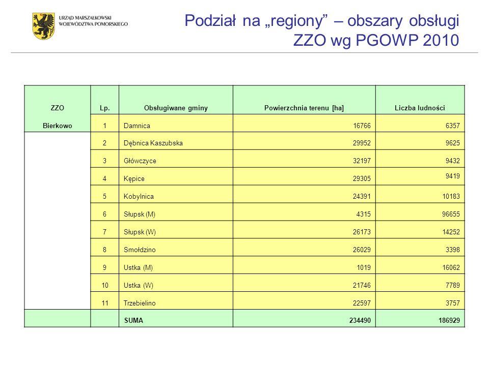 """Podział na """"regiony – obszary obsługi ZZO wg PGOWP 2010"""