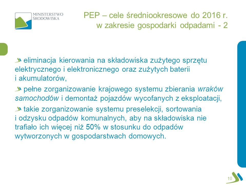 PEP – cele średniookresowe do 2016 r