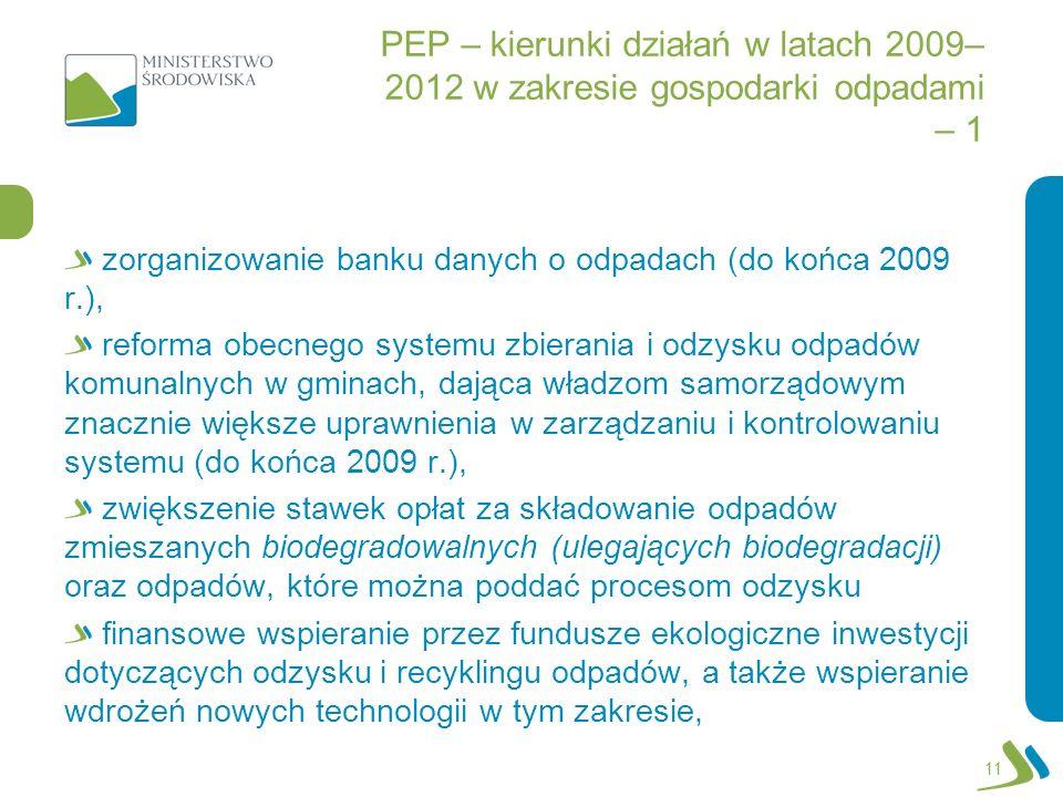 PEP – kierunki działań w latach 2009–2012 w zakresie gospodarki odpadami – 1