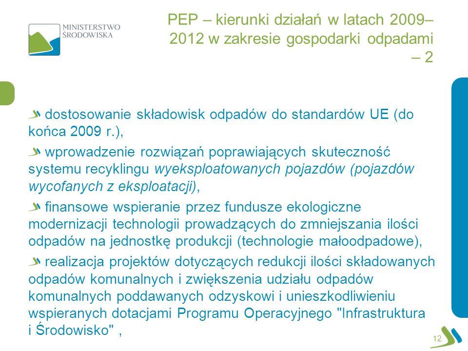 PEP – kierunki działań w latach 2009–2012 w zakresie gospodarki odpadami – 2