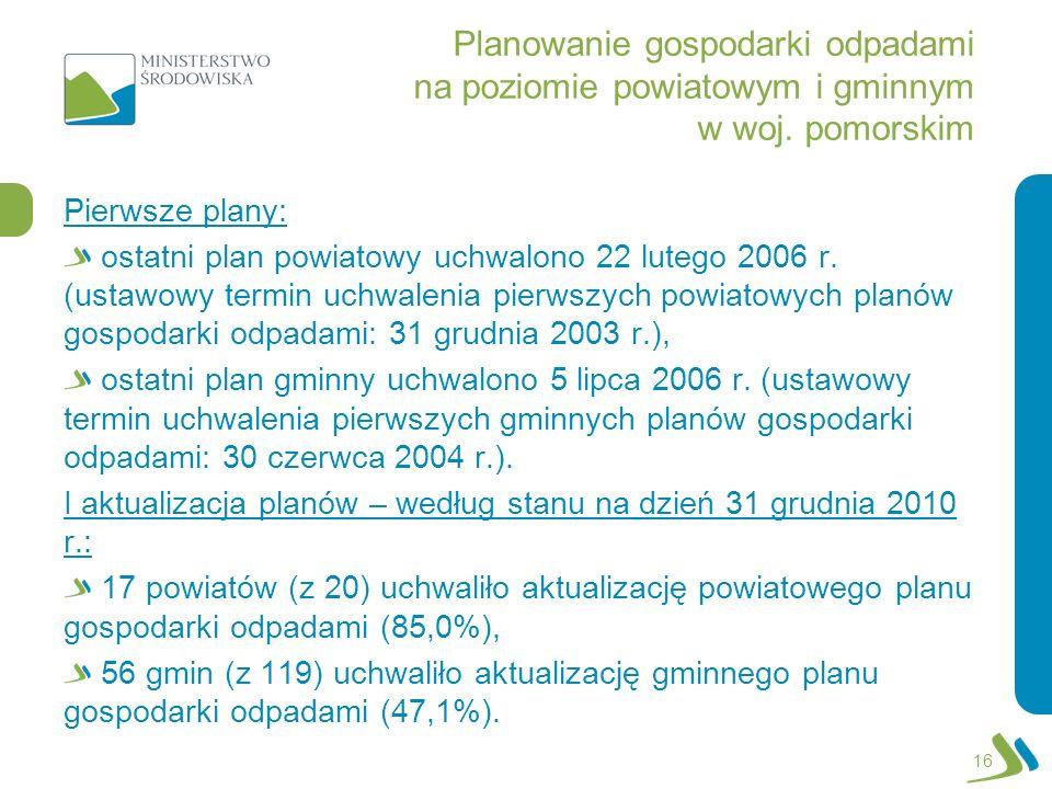 Planowanie gospodarki odpadami na poziomie powiatowym i gminnym w woj
