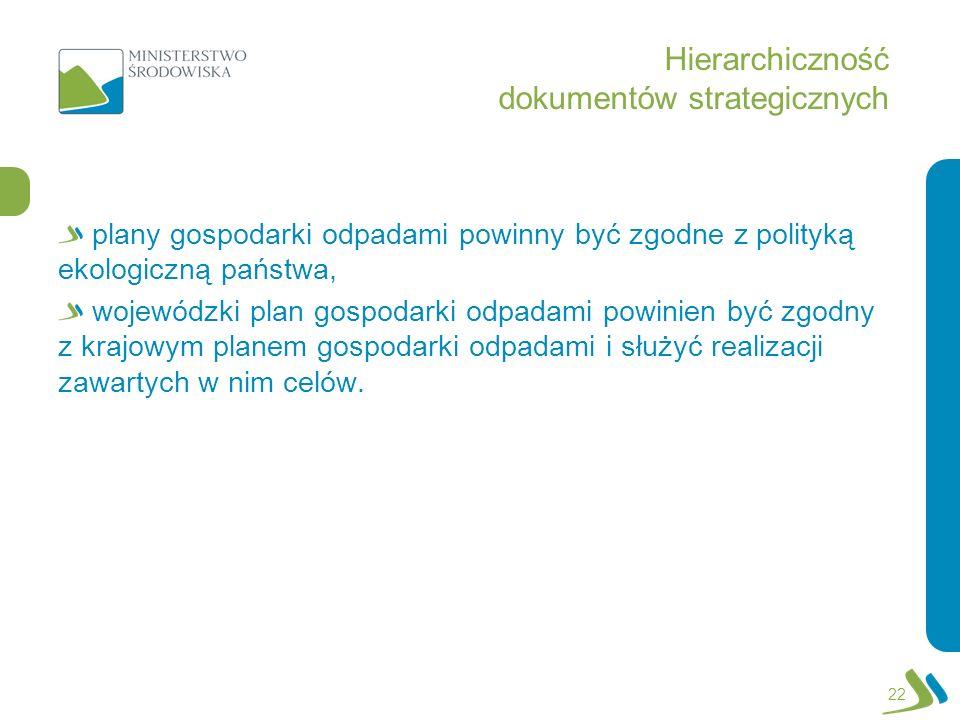 Hierarchiczność dokumentów strategicznych