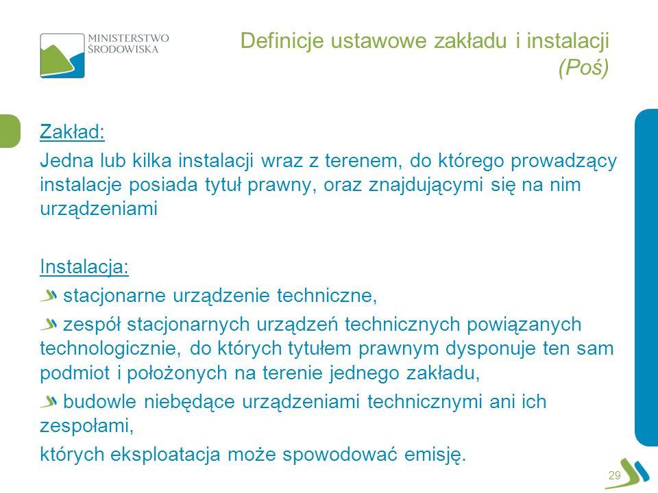 Definicje ustawowe zakładu i instalacji (Poś)