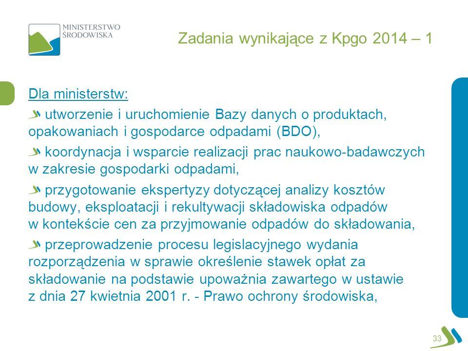 Zadania wynikające z Kpgo 2014 – 1