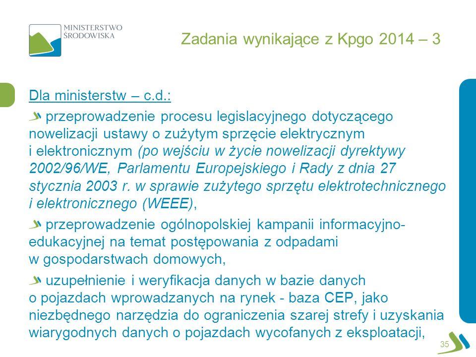 Zadania wynikające z Kpgo 2014 – 3