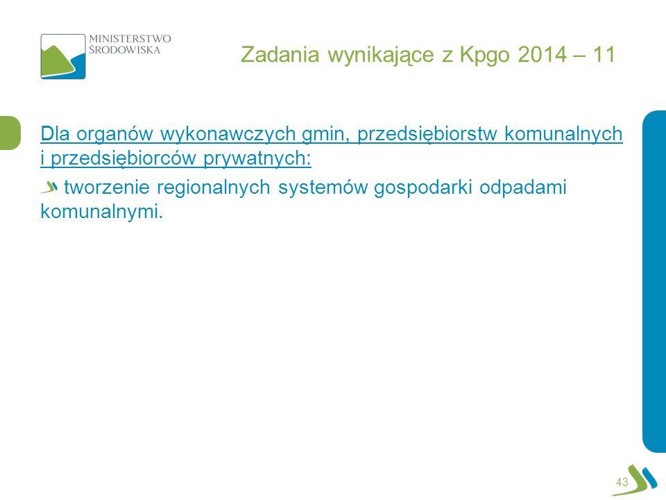 Zadania wynikające z Kpgo 2014 – 11