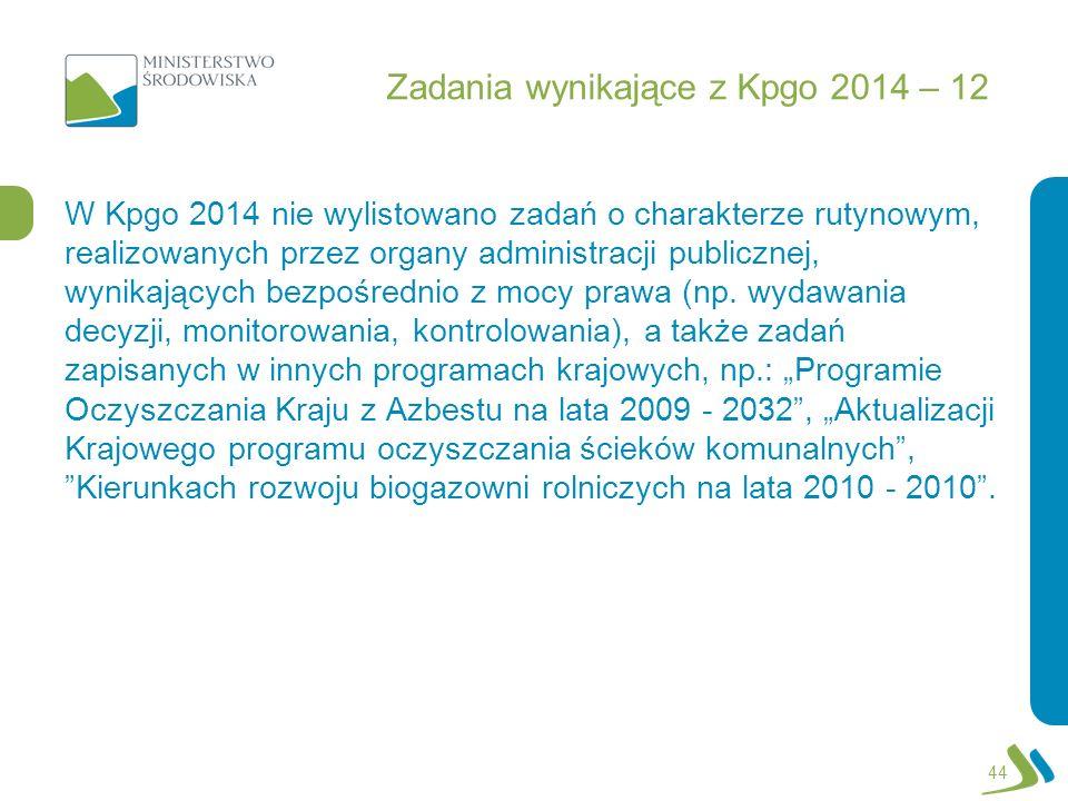 Zadania wynikające z Kpgo 2014 – 12
