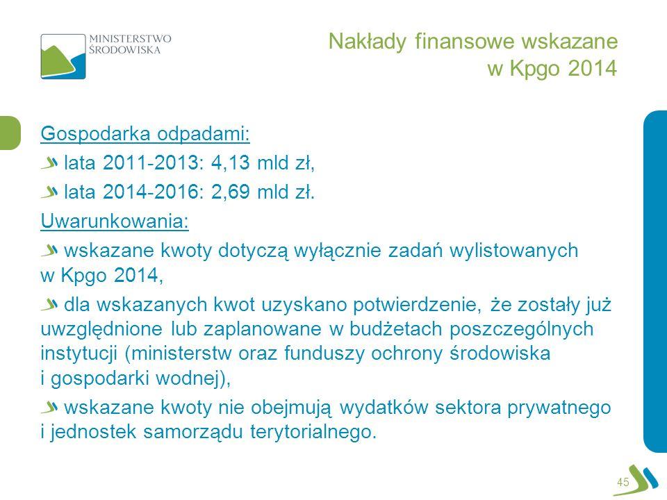 Nakłady finansowe wskazane w Kpgo 2014