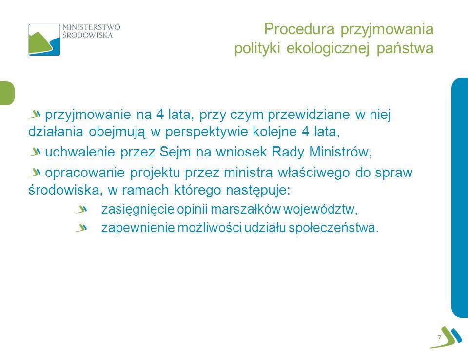 Procedura przyjmowania polityki ekologicznej państwa