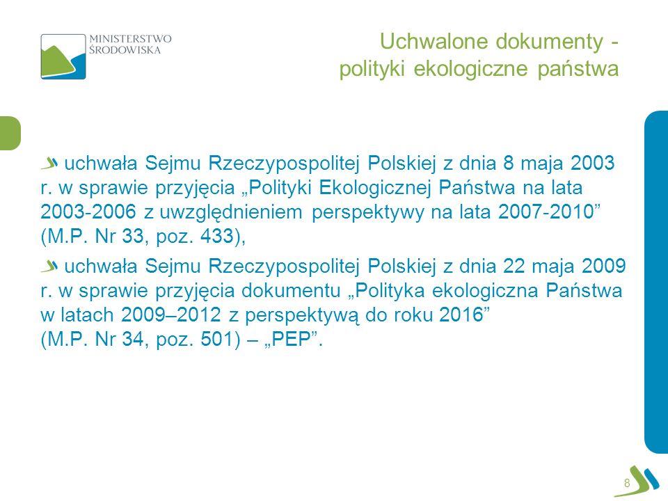 Uchwalone dokumenty - polityki ekologiczne państwa