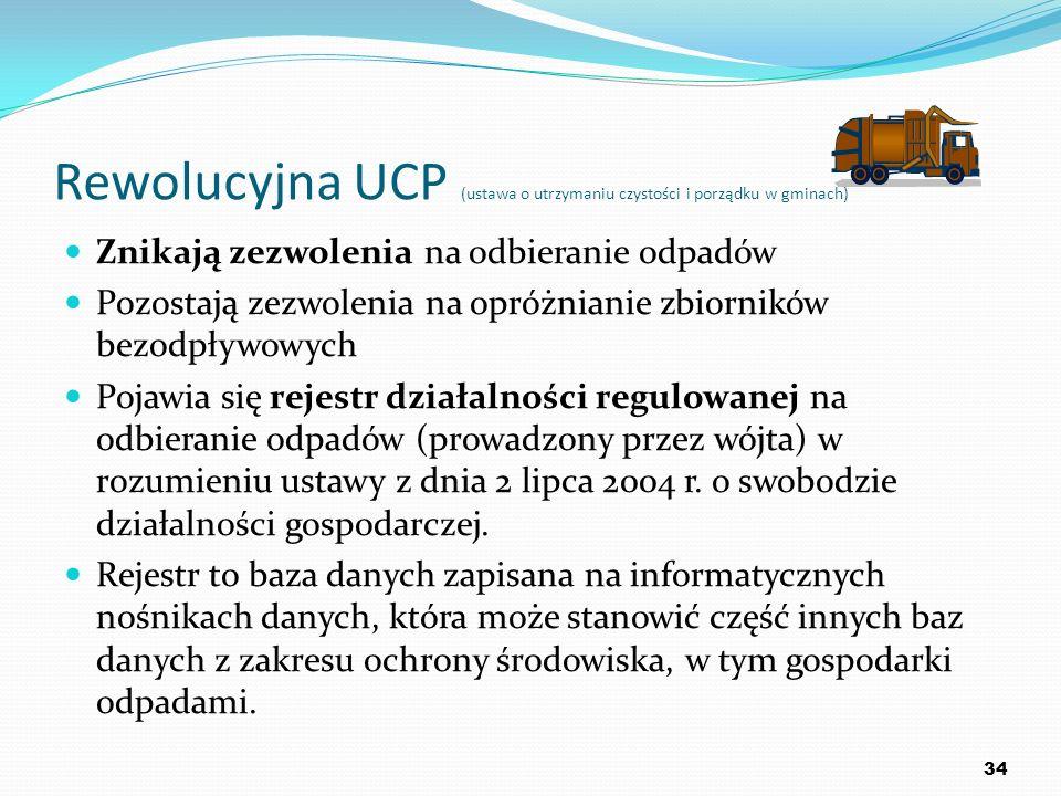 Rewolucyjna UCP (ustawa o utrzymaniu czystości i porządku w gminach)