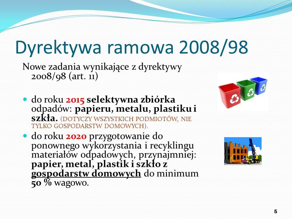 Dyrektywa ramowa 2008/98 Nowe zadania wynikające z dyrektywy 2008/98 (art. 11)