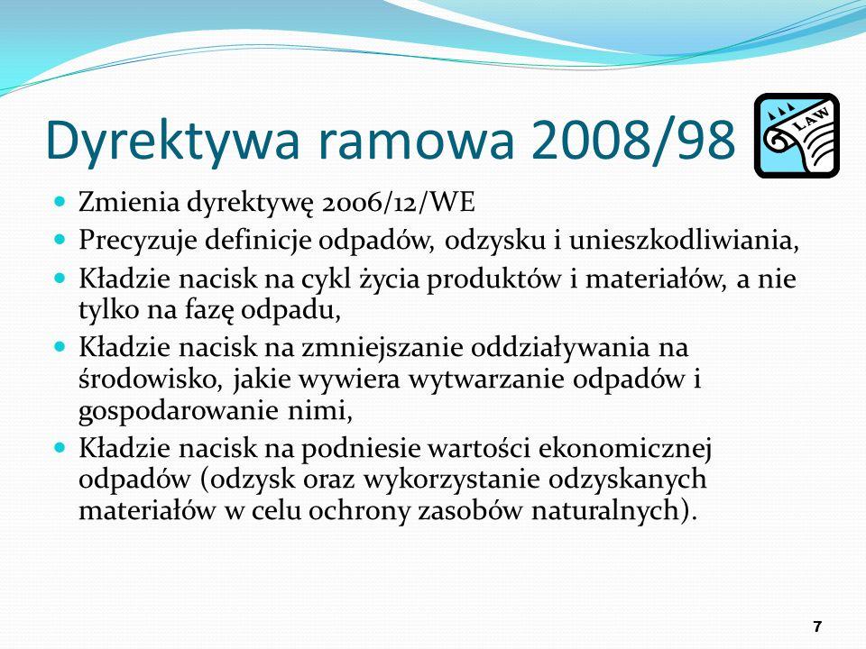 Dyrektywa ramowa 2008/98 Zmienia dyrektywę 2006/12/WE