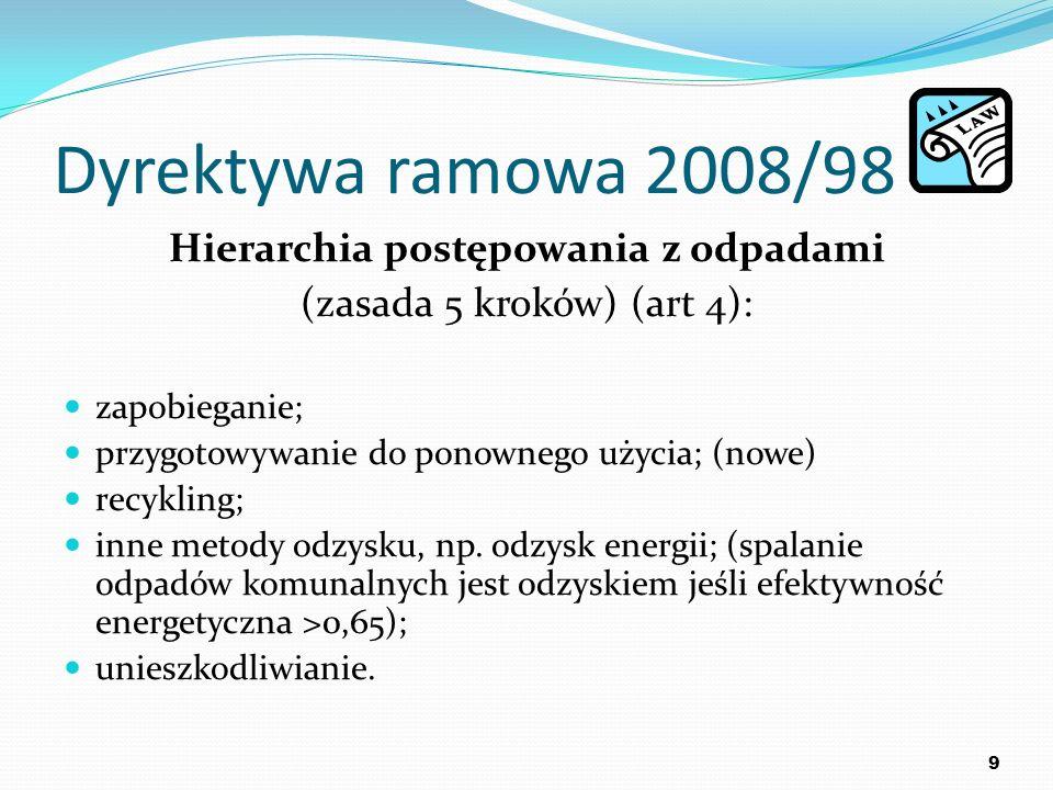 Dyrektywa ramowa 2008/98 Hierarchia postępowania z odpadami