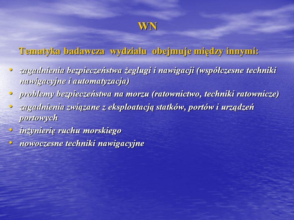 WN Tematyka badawcza wydziału obejmuje między innymi: