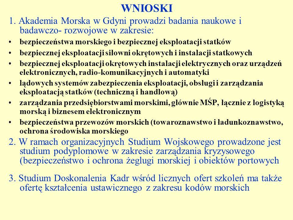 WNIOSKI 1. Akademia Morska w Gdyni prowadzi badania naukowe i badawczo- rozwojowe w zakresie: