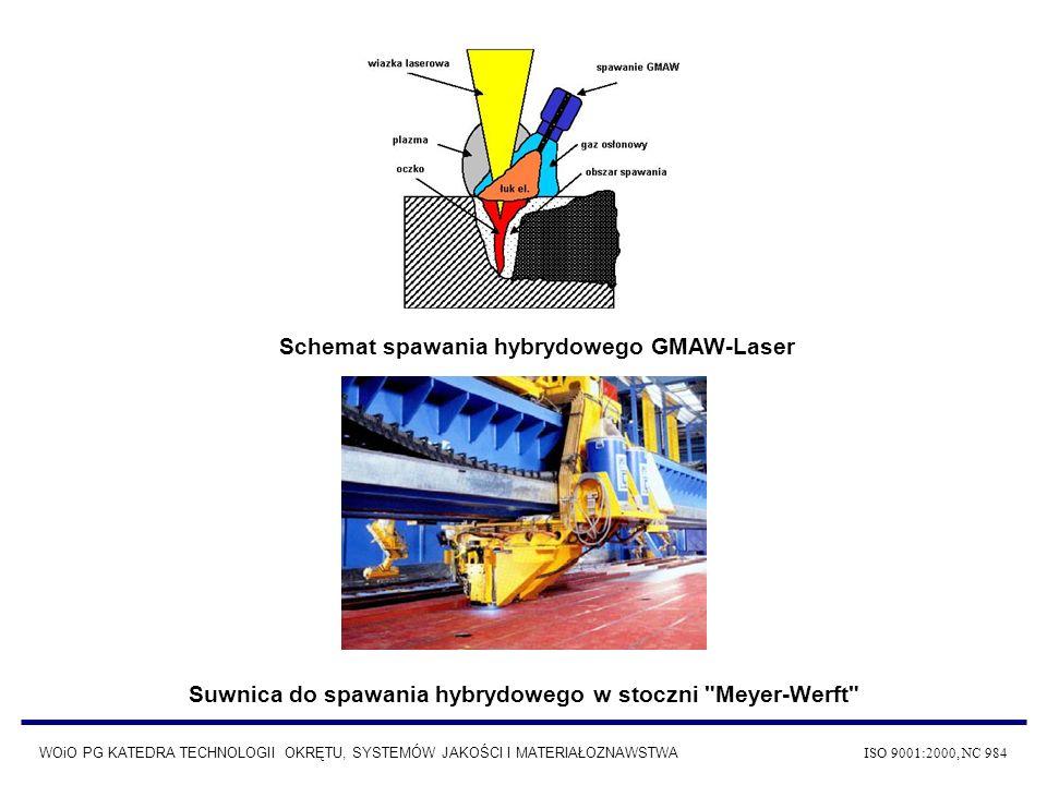 Suwnica do spawania hybrydowego w stoczni Meyer-Werft