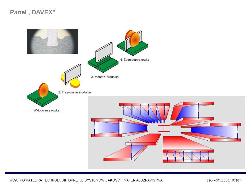 """Panel """"DAVEX WOiO PG KATEDRA TECHNOLOGII OKRĘTU, SYSTEMÓW JAKOŚCI I MATERIAŁOZNAWSTWA ISO 9001:2000, NC 984."""