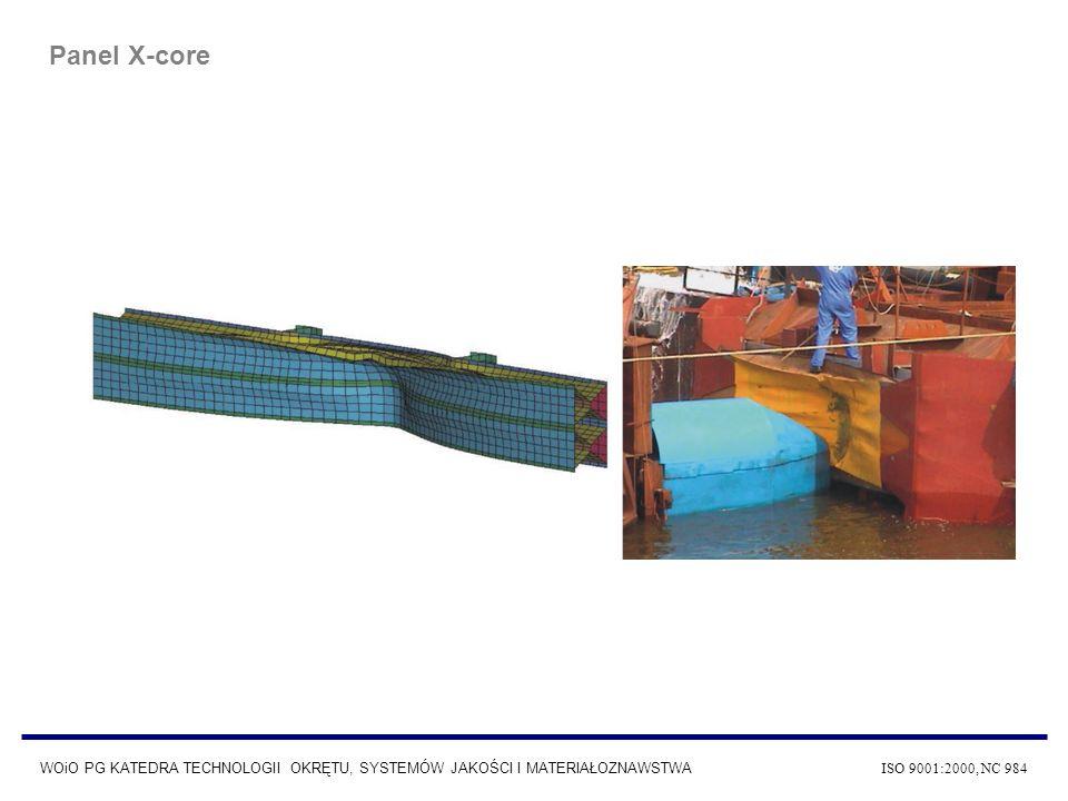 Panel X-core WOiO PG KATEDRA TECHNOLOGII OKRĘTU, SYSTEMÓW JAKOŚCI I MATERIAŁOZNAWSTWA ISO 9001:2000, NC 984.